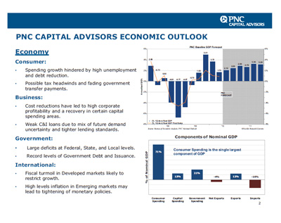 Cautiously Optimistic, a review of the 2011 Economic Outlook - Engage TU