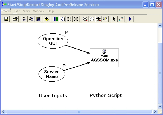 Starting and Stopping AGS Services Using a Python Script - Engage TU
